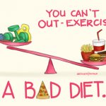 can ou exercise a bad diet